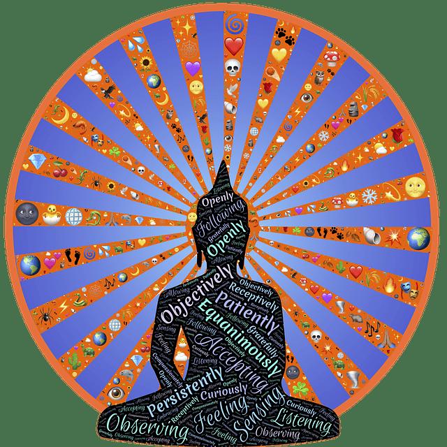 מה זה מרחב מודעות